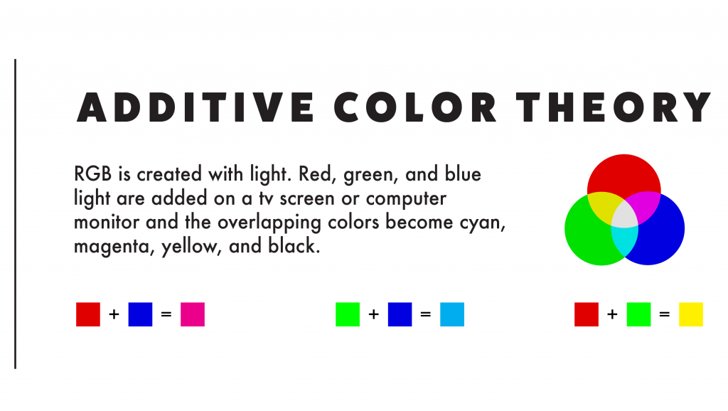 Why Do Printers Use CMYK-14