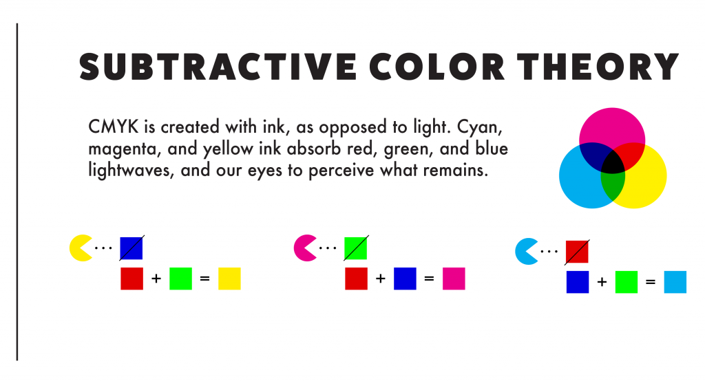 Why Do Printers Use CMYK-15