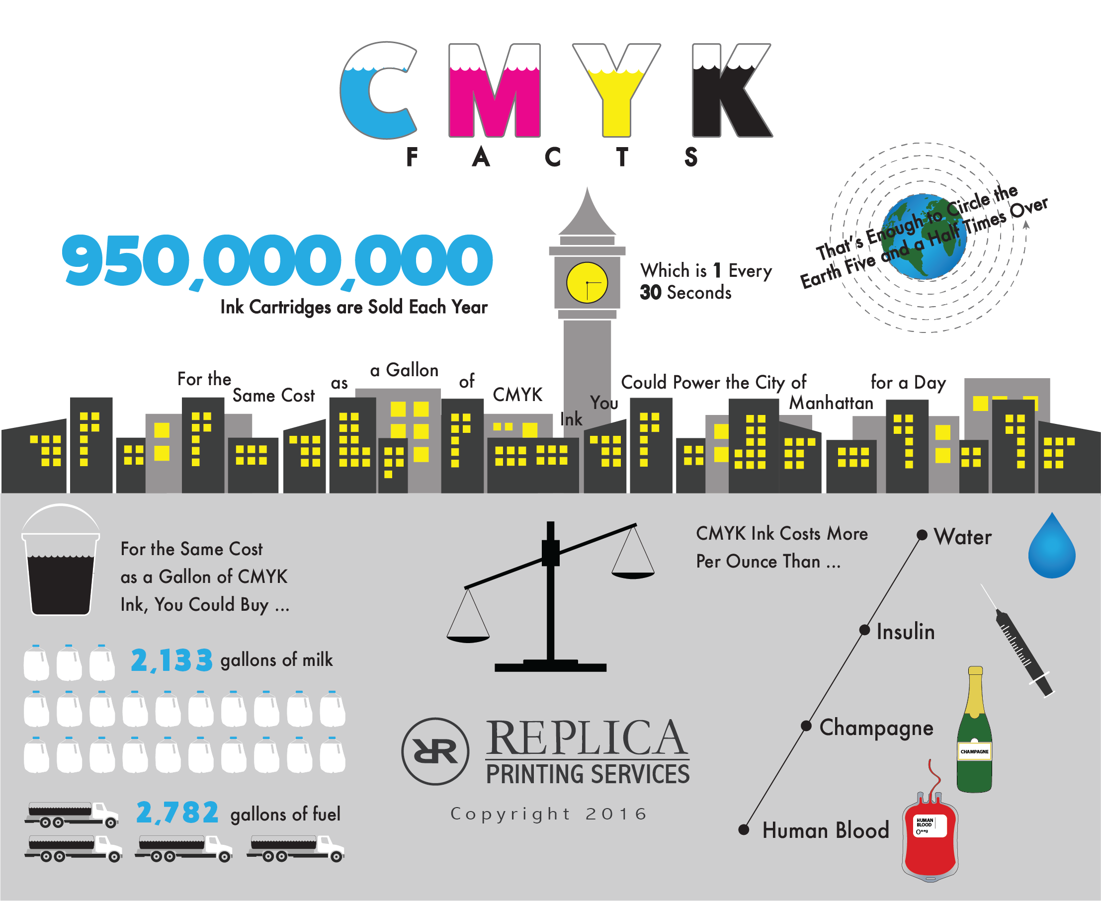 CMYK Infographic Version 7-01