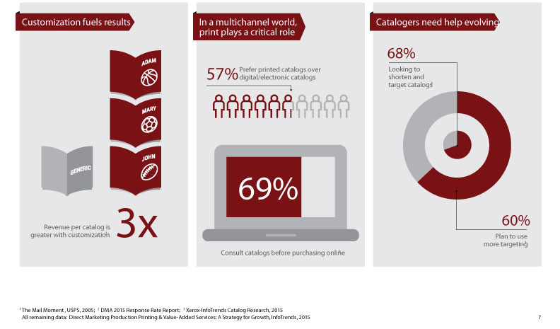 Multichannel_infographic