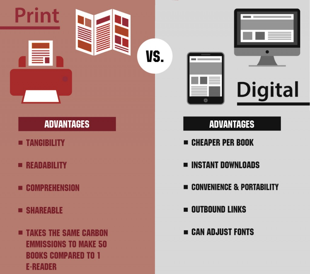 PrintVsDigital_Infographic