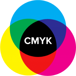 CMYK is an additive color model. Printers use this model.