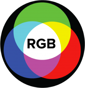 RGB is a subtractive color model. Most graphic designers are familiar with this model becuase computers use it.